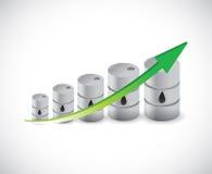 Oil barrel graph illustration design Royalty Free Stock Photography