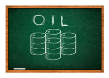 Oil barrel on green chalkboard Stock Photography