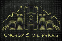 Oil barrel, money & arrows, with text Energy & oil prices Stock Photo
