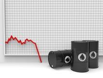 Oil barrel price drop multiple Royalty Free Stock Photos