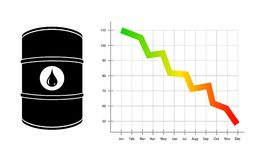 Oil barrel and it's price diagram in 2014 Royalty Free Stock Images