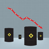 Oil barrels on Decline chart diagram background Stock Images