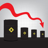 Oil barrels on Decline chart diagram and red down arrow. Background vector vector illustration