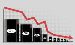 Oil barrels and a financial chart on white background.  price oil down.  business concept.  Royalty Free Stock Image