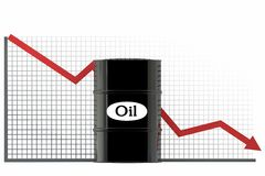 Oil barrels and a financial chart on white background.  price oil down.  business concept.  Royalty Free Stock Photography