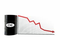 Oil barrels and a financial chart on white background.  price oil down.  business concept.  Stock Photography