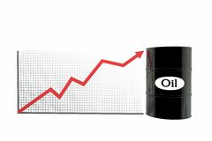 Oil barrels and a financial chart on white background.  price oil up.  business concept.  Royalty Free Stock Image