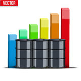 Oil barrels on the price chart background Royalty Free Stock Image