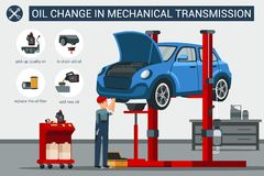Oil Change in Mechanical Transmission Vector. Oil Change in Mechanical Transmission. Pick Up Quality Oil. Replace Oil Filter Add New Oil Drain Old Oil. Blue Car royalty free illustration