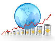 Oil chart Stock Photography
