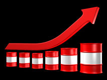 Oil chart Royalty Free Stock Photo