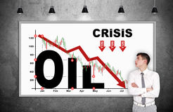 Oil crisis chart Royalty Free Stock Images