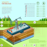 Oil derrick or gas rig infographic Royalty Free Stock Photo