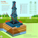Oil derrick tower or gas rig business infographic. Oil derrick tower or gas rig infographic with landscape Stock Photos