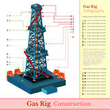 Oil derrick tower or gas rig infographic isolated on white Royalty Free Stock Photo