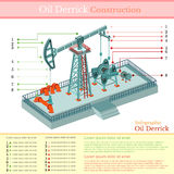 Oil derrick tower or gas rig infographic Stock Photos