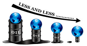 Oil and earth