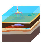 Oil extraction. Vector. Oil extraction. Oil production platform. Scheme. Vector vector illustration