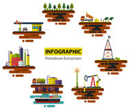 Oil extraction. Vector flat style infographic of oil extraction, oil rig, oil pumping station, oil delivery and storage, oil factory, gas station  on white Stock Photo