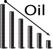 Oil falls in price Royalty Free Stock Images