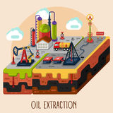 Oil and gas extraction concept. Vector flat style stock infographic of oil and gas extraction, oil rig, oil pumping station, oil storage, oil factory. Isometric Royalty Free Stock Photos