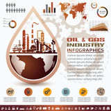 Oil and gas industry infographics Stock Image