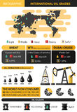 Oil grades. Vector flat style infographic of international oil grades, oil colours, oil extraction Royalty Free Stock Image