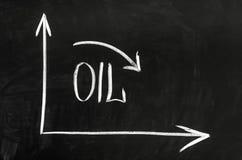 Oil Royalty Free Stock Photos