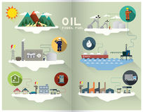 Oil graphic Stock Photography