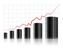 Oil increase illustration Royalty Free Stock Image