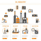 Oil industry Concept Stock Images