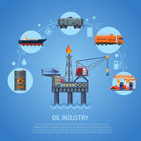 Oil industry Concept Royalty Free Stock Photo