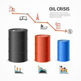 Oil Industry Crisis Graph Concept. Vector. Oil Industry Crisis Graph Concept. Financial Market and Icons. Vector illustration Royalty Free Stock Photo