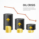 Oil Industry Crisis Graph Concept. Vector. Oil Production Industry Crisis Concept Downtrend Graph. Vector illustration Stock Images