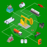 Oil Industry and Energy Resource Concept. Vector Royalty Free Stock Image