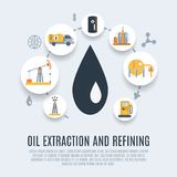 Oil Industry Flat Icon Stock Photos