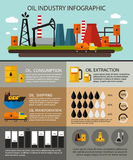 Oil Industry Infographic. With description of oil consumption oil extraction shipping transportation and charts with percentages Stock Image