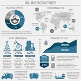 Oil industry infographic Stock Photo