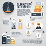 Oil Industry Infographic. Set with petroleum extraction symbols charts vector illustration vector illustration