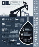 Oil Industry Infographic Template. Oil Industry Infographic Elements. Plus Icon Set. Opportunity to Highlight any Country On the World Map. Vector Illustration royalty free illustration