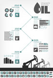 Oil Industry Infographic Timeline Stock Images