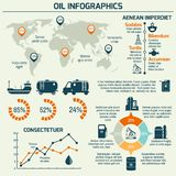 Oil industry infographic Royalty Free Stock Photo