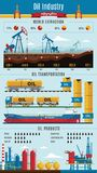 Oil Industry Infographics. With extractive rigs and transportation petroleum products charts and statistics vector illustration Royalty Free Stock Photo