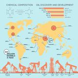 Oil industry. Infographics in flat colours. Vector illustration vector illustration
