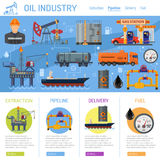Oil industry Infographics Stock Image