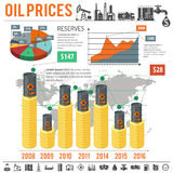 Oil industry Infographics. With Flat Icons Oil Prices and Reserves. Vector illustration Stock Photography