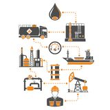 Oil Industry Infographics. With Flat two color Icons extraction production and transportation oil and petrol with oilman, rig and barrels. Isolated vector Royalty Free Stock Photography