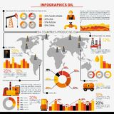 Oil Industry Infographics Royalty Free Stock Images
