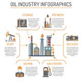 Oil Industry Infographics. Oil industry extraction production and transportation oil and petrol Infographics Two Color Icons Set with oilman, rig and barrels Stock Image