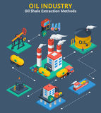 Oil industry isometric concept Royalty Free Stock Photos